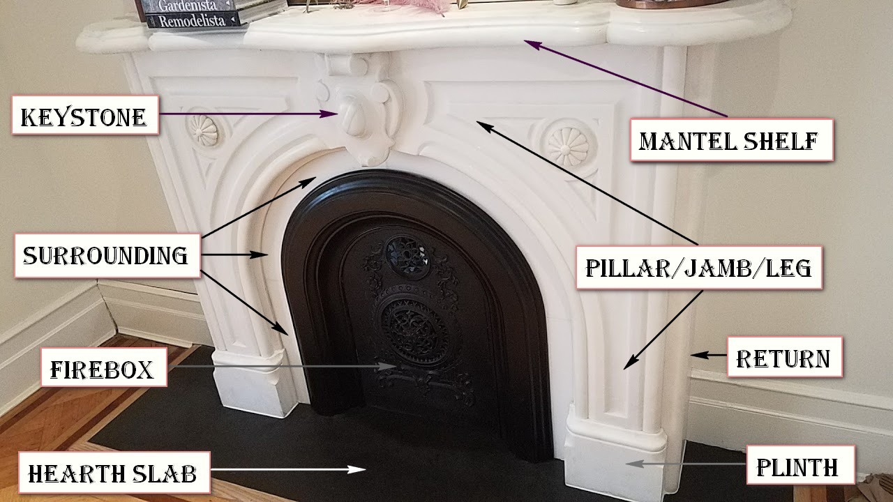 Fireplace Structure by Parts